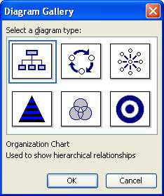 MS Word 2003 – How to Create a Colorful Venn Diagram Easily
