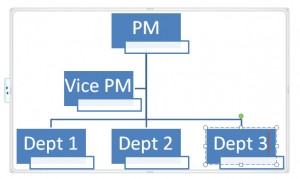 MS Word ORG CHART