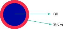 ai-fill-stroke-circle