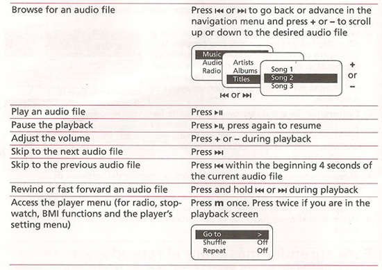 RCA-Quick-Start-Guide-4