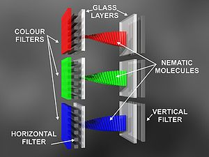 LCD Technology (Wikipedia)