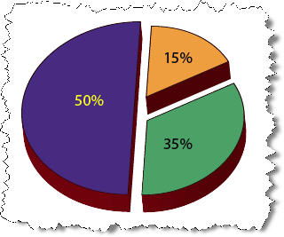 How to Create a Pie Chart with Adobe Illustrator | Technical ...