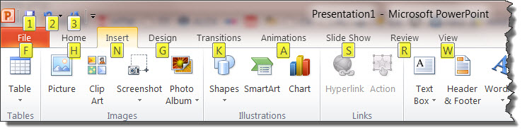 MS PowerPoint 2010 SHORT CUTS