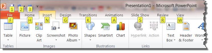 MS PowerPoint 2010 Ribbon Shortcut Keys to Display Tabs