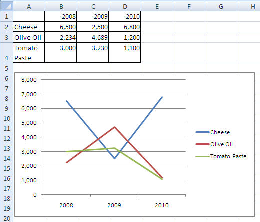 MS Word 2007 Chart in MS Excel 2007