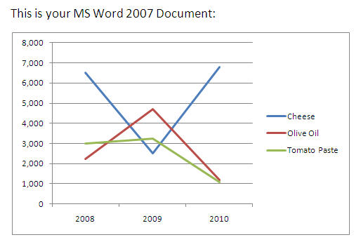 MS Word 2007 Chart pasted in from Excel