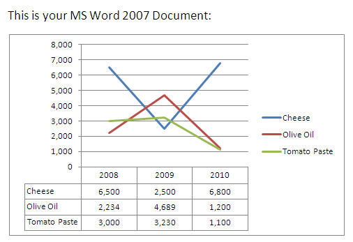 MS Word 2007 Chart with DATA TABLE