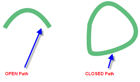 Adobe Illustrator CS3 Open and Closed Paths