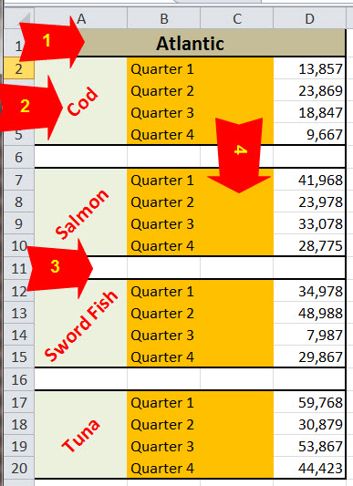 How to Format Your Tabular Data Properly for MS Excel 2010 Pivot Table