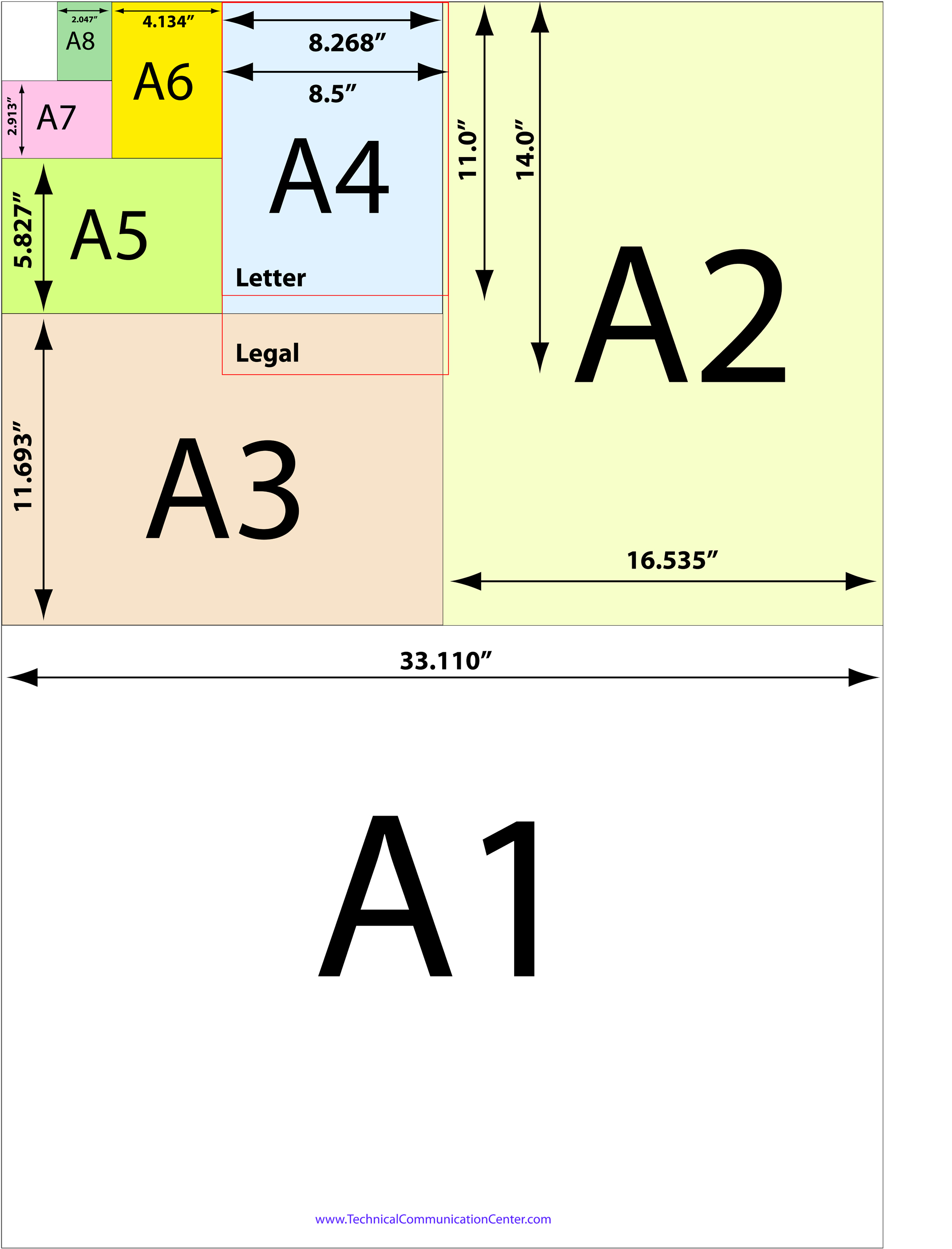 A-Series Paper Sizes in Inches