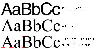 Serif and Nonserif Fonts