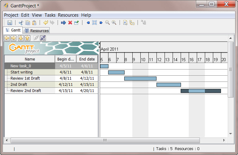 Free GANTT PROJECT Software for Technical Writing Projects