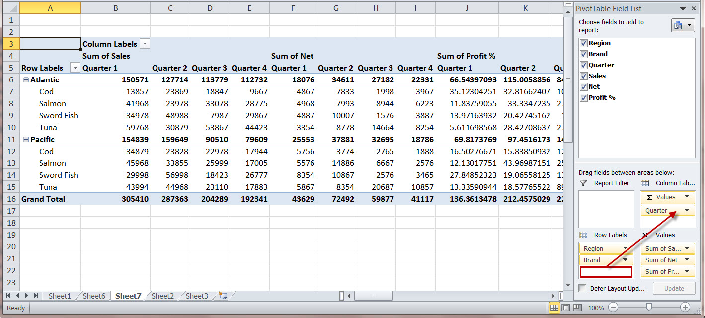 how to learn pivot table in excel 2010