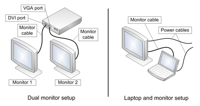 How to Add a Second Monitor to Your Windows System