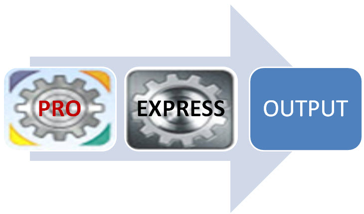 WebWorks ePublisher PROCESS