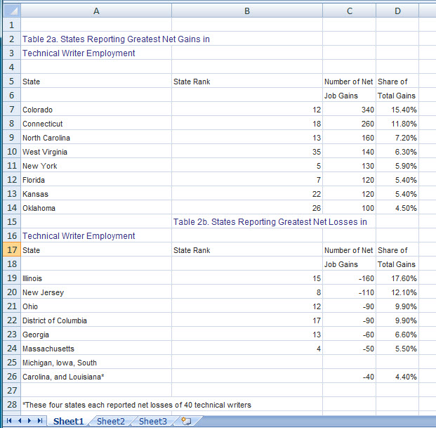 How to convert PDF tables into MS Excel format Able2Extract11_TABLE_PDF3