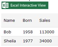 How to Add MS Excel Interactive View to a Table in a WordPress Blog