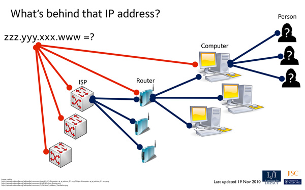 IP-Address600