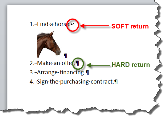 Inserting image into ordered list 4 sift versus hard RETURN