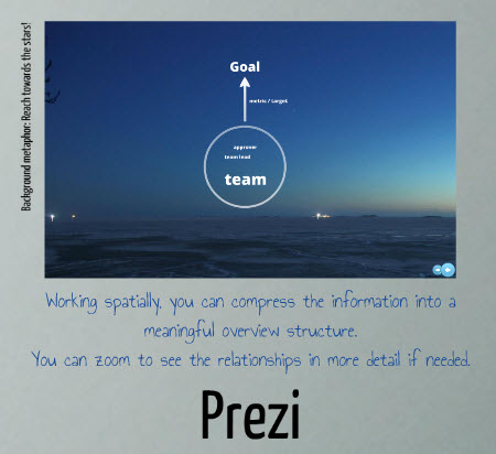 Prezi_an_Alternative to MS PowerPoint