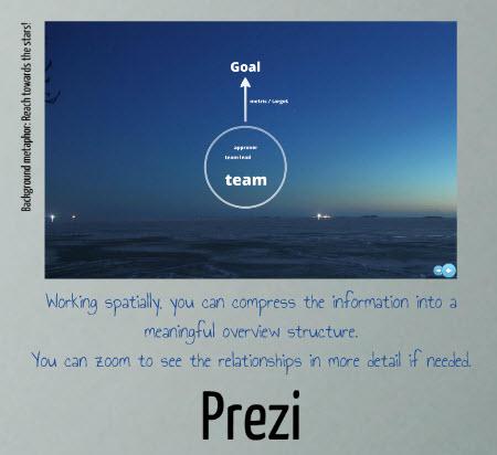 Prezi_an_Alternative to MS PowerPoint