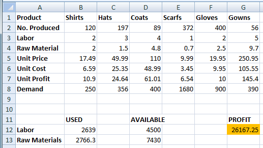 "How to Calculate Optimal Product Mix with MS Excel 2007 ""Solver"" to Maximize Profits 1"