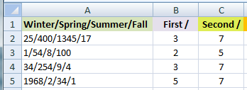 How to Extract Text or Numbers from Character Delimited Cell Content in MS Excel 3