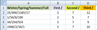 How to Extract Text or Numbers from Character Delimited Cell Content in MS Excel 4