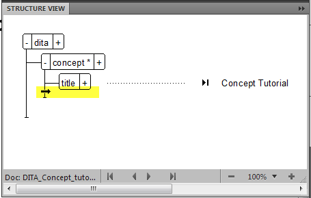 DITA_Concept_7