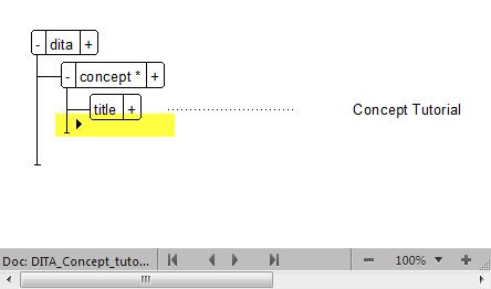 DITA_Concept_8