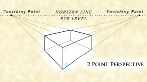 How to draw isometric and other perspectives in technical illustrations  2 pt persp 1
