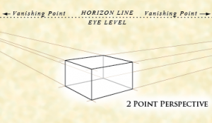 How to draw isometric and other perspectives in technical illustrations  2 pt persp 2