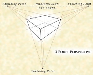 How to draw isometric and other perspectives in technical illustrations  3 pt perspective