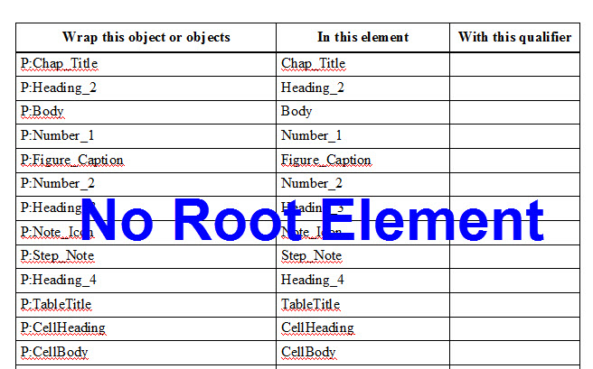 FrameMaker 12 Conversion Table NO ROOT ELEMENT