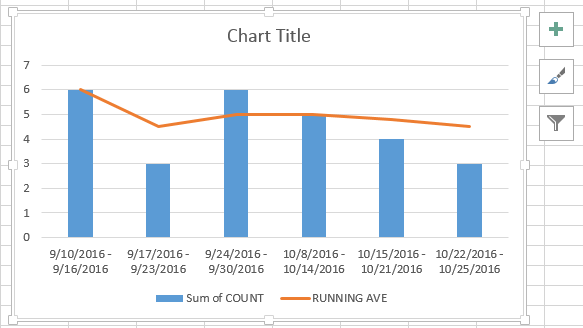 excel how to change the chart lay out