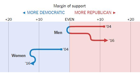 time-graph-4