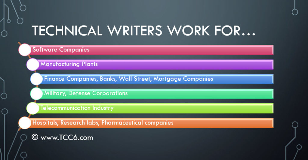 INFOGRAPHICS – Technical Writers Work for…